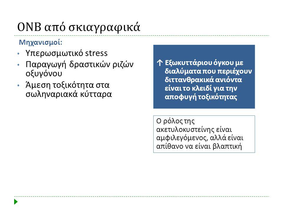 ΟΝΒ από σκιαγραφικά Μηχανισμοί: Υπερωσμωτικό stress Παραγωγή δραστικών ριζών οξυγόνου Άμεση τοξικότητα στα σωληναριακά κύτταρα ↑ Εξωκυττάριου όγκου με