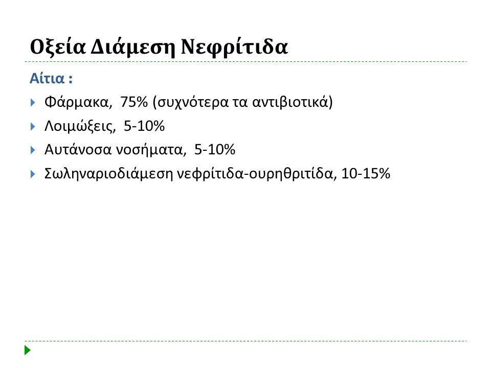 Οξεία Διάμεση Νεφρίτιδα Αίτια :  Φάρμακα, 75% ( συχνότερα τα αντιβιοτικά )  Λοιμώξεις, 5-10%  Αυτάνοσα νοσήματα, 5-10%  Σωληναριοδιάμεση νεφρίτιδα