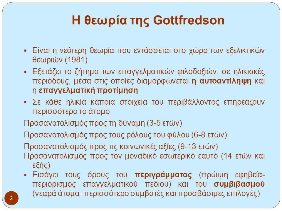 2 Η θεωρία της Gottfredson  Είναι η νεότερη θεωρία που εντάσσεται στο χώρο των εξελικτικών θεωριών (1981)  Εξετάζει το ζήτημα των επαγγελματικών φιλοδοξιών, σε ηλικιακές περιόδους, μέσα στις οποίες διαμορφώνεται η αυτοαντίληψη και η επαγγελματική προτίμηση  Σε κάθε ηλικία κάποια στοιχεία του περιβάλλοντος επηρεάζουν περισσότερο το άτομο Προσανατολισμός προς τη δύναμη (3-5 ετών) Προσανατολισμός προς τους ρόλους του φύλου (6-8 ετών) Προσανατολισμός προς τις κοινωνικές αξίες (9-13 ετών) Προσανατολισμός προς τον μοναδικό εσωτερικό εαυτό (14 ετών και εξής)  Εισάγει τους όρους του περιγράμματος (πρώιμη εφηβεία- περιορισμός επαγγελματικού πεδίου) και του συμβιβασμού (νεαρά άτομα- περισσότερο συμβατές και προσβάσιμες επιλογές)