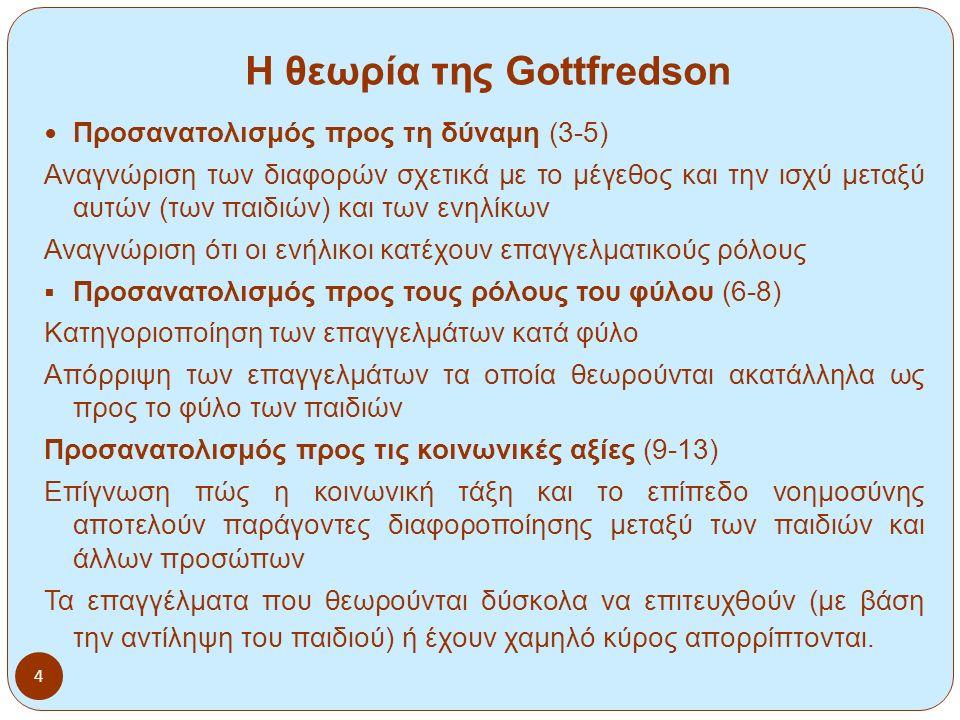 4 Η θεωρία της Gottfredson Προσανατολισμός προς τη δύναμη (3-5) Αναγνώριση των διαφορών σχετικά με το μέγεθος και την ισχύ μεταξύ αυτών (των παιδιών) και των ενηλίκων Αναγνώριση ότι οι ενήλικοι κατέχουν επαγγελματικούς ρόλους  Προσανατολισμός προς τους ρόλους του φύλου (6-8) Κατηγοριοποίηση των επαγγελμάτων κατά φύλο Απόρριψη των επαγγελμάτων τα οποία θεωρούνται ακατάλληλα ως προς το φύλο των παιδιών Προσανατολισμός προς τις κοινωνικές αξίες (9-13) Επίγνωση πώς η κοινωνική τάξη και το επίπεδο νοημοσύνης αποτελούν παράγοντες διαφοροποίησης μεταξύ των παιδιών και άλλων προσώπων Τα επαγγέλματα που θεωρούνται δύσκολα να επιτευχθούν (με βάση την αντίληψη του παιδιού) ή έχουν χαμηλό κύρος απορρίπτονται.
