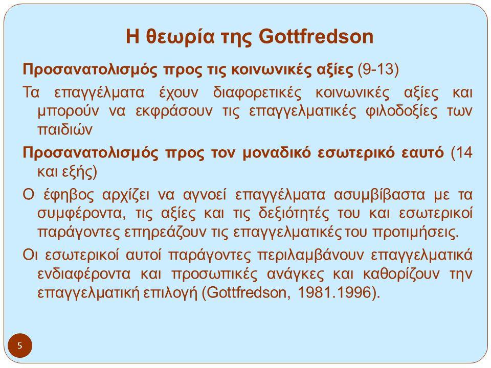 5 Η θεωρία της Gottfredson Προσανατολισμός προς τις κοινωνικές αξίες (9-13) Τα επαγγέλματα έχουν διαφορετικές κοινωνικές αξίες και μπορούν να εκφράσουν τις επαγγελματικές φιλοδοξίες των παιδιών Προσανατολισμός προς τον μοναδικό εσωτερικό εαυτό (14 και εξής) Ο έφηβος αρχίζει να αγνοεί επαγγέλματα ασυμβίβαστα με τα συμφέροντα, τις αξίες και τις δεξιότητές του και εσωτερικοί παράγοντες επηρεάζουν τις επαγγελματικές του προτιμήσεις.