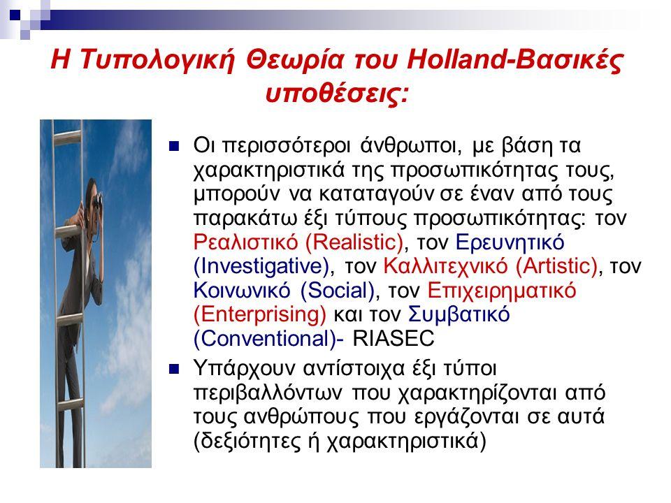 Η Τυπολογική Θεωρία του Holland-Βασικές υποθέσεις: Οι περισσότεροι άνθρωποι, με βάση τα χαρακτηριστικά της προσωπικότητας τους, μπορούν να καταταγούν σε έναν από τους παρακάτω έξι τύπους προσωπικότητας: τον Ρεαλιστικό (Realistic), τον Ερευνητικό (Investigative), τον Καλλιτεχνικό (Artistic), τον Κοινωνικό (Social), τον Επιχειρηματικό (Enterprising) και τον Συμβατικό (Conventional)- RIASEC Υπάρχουν αντίστοιχα έξι τύποι περιβαλλόντων που χαρακτηρίζονται από τους ανθρώπους που εργάζονται σε αυτά (δεξιότητες ή χαρακτηριστικά)