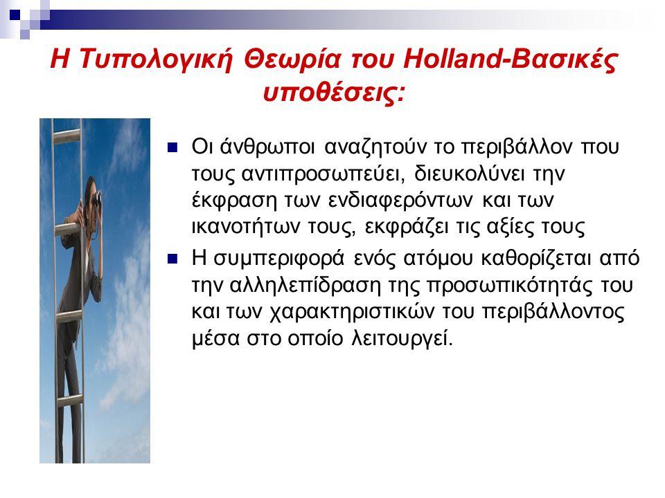 Η Τυπολογική Θεωρία του Holland-Βασικές υποθέσεις: Οι άνθρωποι αναζητούν το περιβάλλον που τους αντιπροσωπεύει, διευκολύνει την έκφραση των ενδιαφερόν