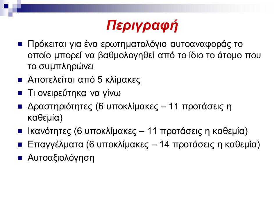 Περιγραφή Πρόκειται για ένα ερωτηματολόγιο αυτοαναφοράς το οποίο μπορεί να βαθμολογηθεί από το ίδιο το άτομο που το συμπληρώνει Αποτελείται από 5 κλίμακες Τι ονειρεύτηκα να γίνω Δραστηριότητες (6 υποκλίμακες – 11 προτάσεις η καθεμία) Ικανότητες (6 υποκλίμακες – 11 προτάσεις η καθεμία) Επαγγέλματα (6 υποκλίμακες – 14 προτάσεις η καθεμία) Αυτοαξιολόγηση