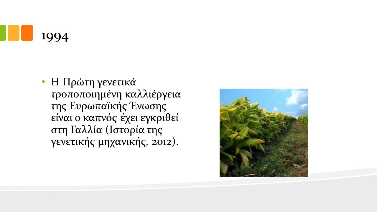 1994 Η Πρώτη γενετικά τροποποιημένη καλλιέργεια της Ευρωπαϊκής Ένωσης είναι ο καπνός έχει εγκριθεί στη Γαλλία (Ιστορία της γενετικής μηχανικής, 2012).