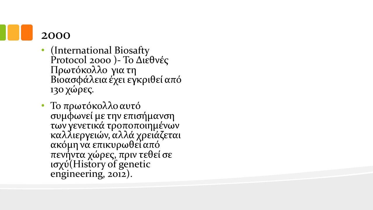 2000 (International Biosafty Protocol 2000 )- Το Διεθνές Πρωτόκολλο για τη Βιοασφάλεια έχει εγκριθεί από 130 χώρες.