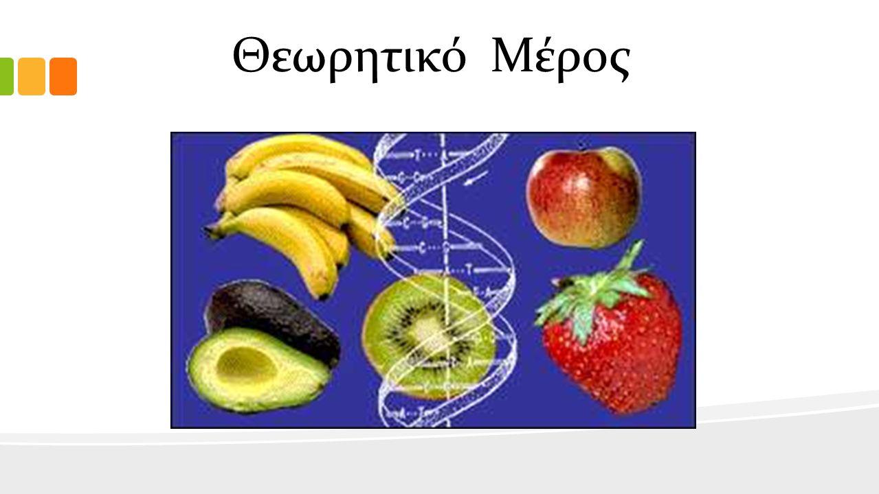 1971 Πρώτη συζήτηση για τους κινδύνους από την έκθεση του ανθρώπου σε ΓΤΟ ξεκίνησε όταν ένας εντερικός μικροοργανισμός (E.