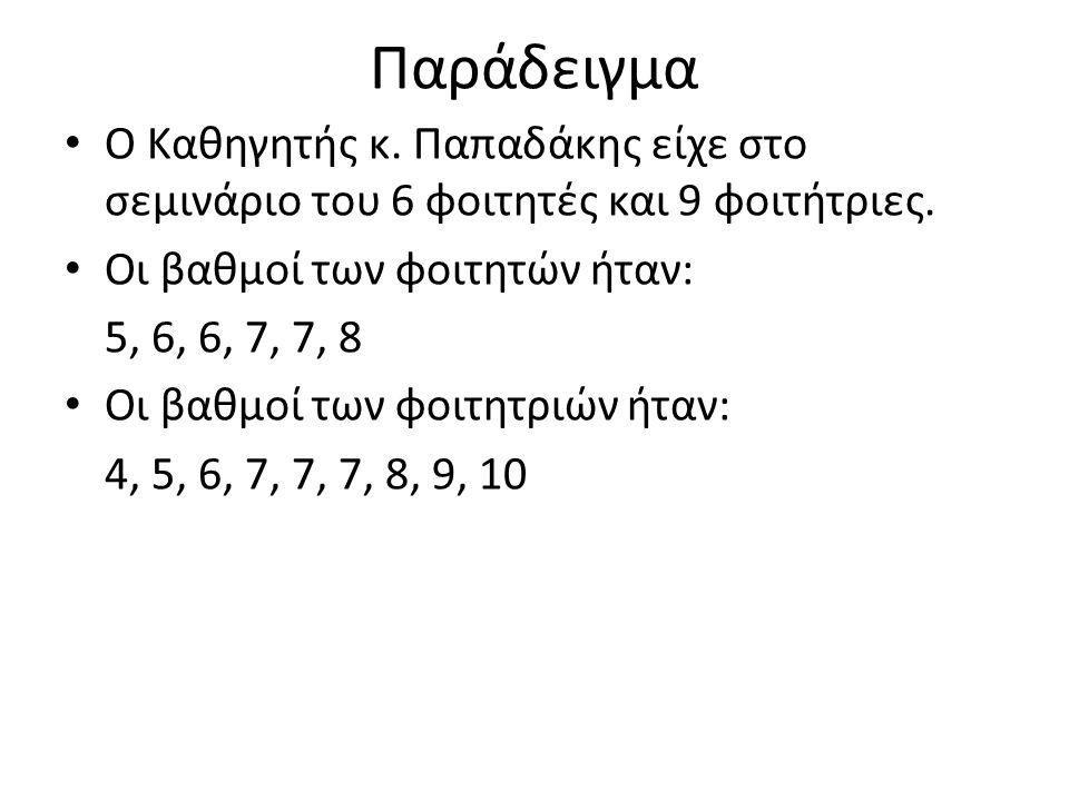 Παράδειγμα Ο Καθηγητής κ. Παπαδάκης είχε στο σεμινάριο του 6 φοιτητές και 9 φοιτήτριες. Οι βαθμοί των φοιτητών ήταν: 5, 6, 6, 7, 7, 8 Οι βαθμοί των φο