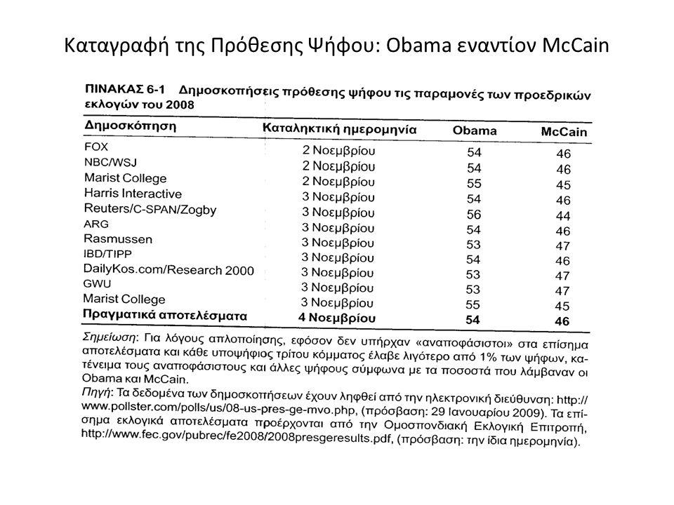 Καταγραφή της Πρόθεσης Ψήφου: Obama εναντίον McCain