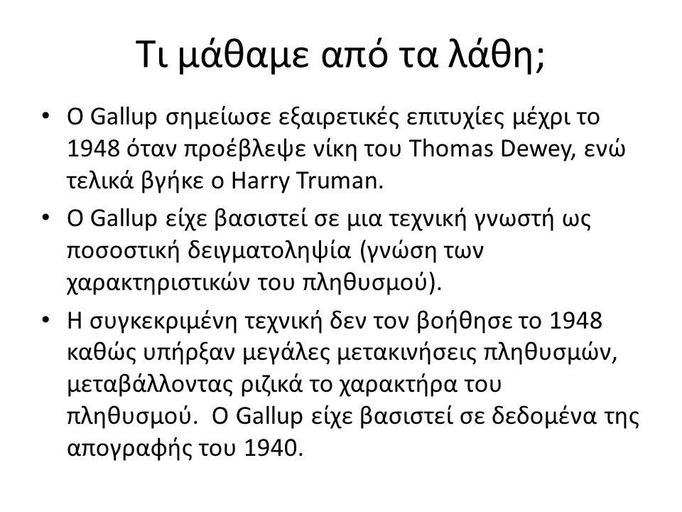 Τι μάθαμε από τα λάθη; O Gallup σημείωσε εξαιρετικές επιτυχίες μέχρι το 1948 όταν προέβλεψε νίκη του Thomas Dewey, ενώ τελικά βγήκε ο Harry Truman. O