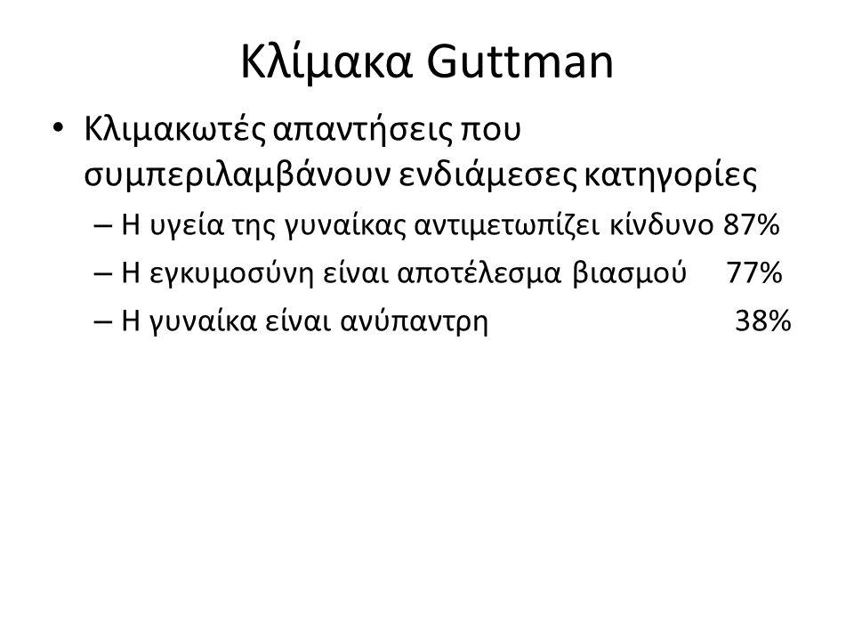 Κλίμακα Guttman Κλιμακωτές απαντήσεις που συμπεριλαμβάνουν ενδιάμεσες κατηγορίες – Η υγεία της γυναίκας αντιμετωπίζει κίνδυνο 87% – Η εγκυμοσύνη είναι
