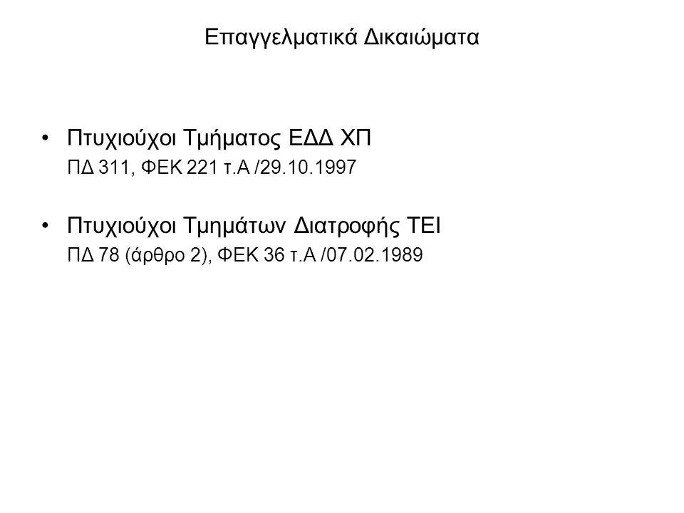 Έναρξη επαγγέλματος Προεγγραφή στον ΟΑΕΕ Προεγγραφή στο Επαγγελματικό Επιμελητήριο Έναρξη στην Εφορία (86901910 - Υπηρεσίες οδηγιών διατροφής από ειδικούς που δεν είναι γιατροί) Εγγραφή στο Επιμελητήριο Εγγραφή στον ΟΑΕΕ Θεώρηση βιβλίων και στοιχείων στην Εφορία