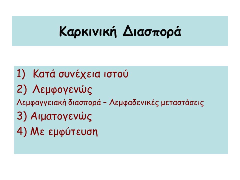 Καρκινική Διασπορά 1)Κατά συνέχεια ιστού 2)Λεμφογενώς Λεμφαγγειακή διασπορά – Λεμφαδενικές μεταστάσεις 3) Αιματογενώς 4) Με εμφύτευση