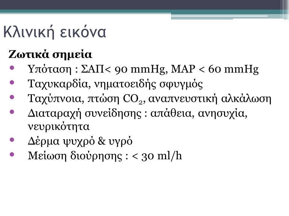 Κλινική εικόνα Ζωτικά σημεία Υπόταση : ΣΑΠ< 90 mmHg, MAP < 60 mmHg Ταχυκαρδία, νηματοειδής σφυγμός Ταχύπνοια, πτώση CO 2, αναπνευστική αλκάλωση Διαταρ