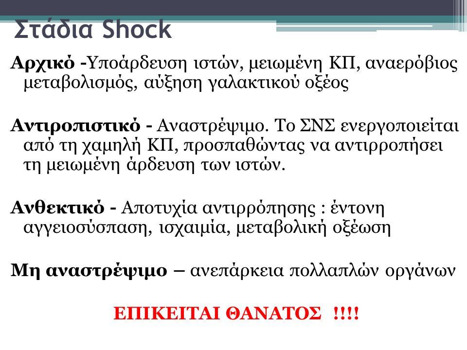 Στάδια Shock Αρχικό -Υποάρδευση ιστών, μειωμένη ΚΠ, αναερόβιος μεταβολισμός, αύξηση γαλακτικού οξέος Αντιροπιστικό - Αναστρέψιμο. Το ΣΝΣ ενεργοποιείτα