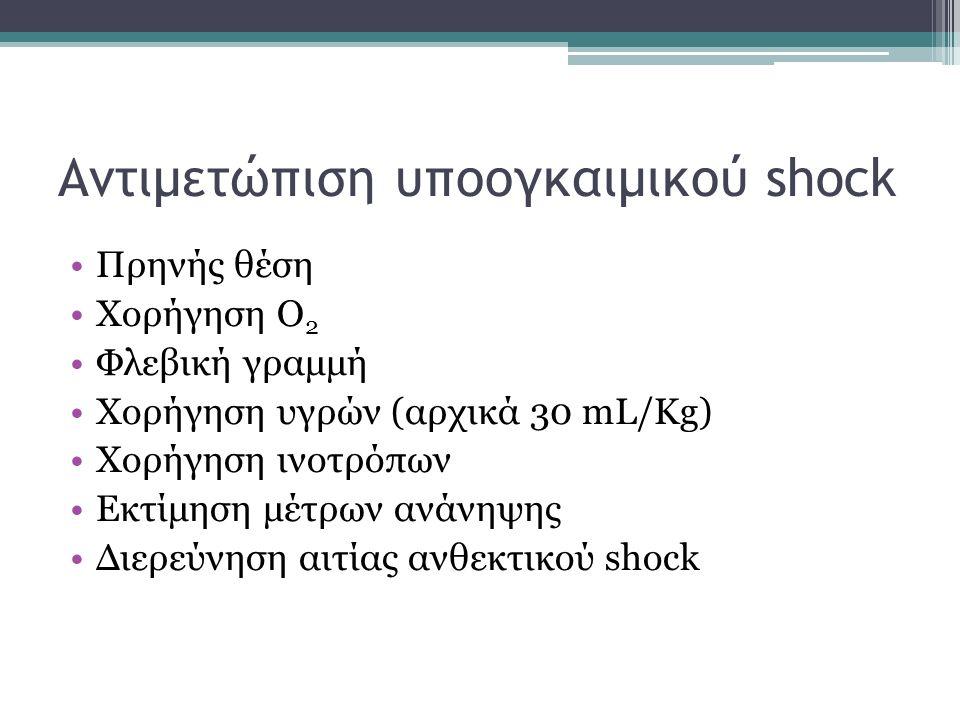 Αντιμετώπιση υποογκαιμικού shock Πρηνής θέση Χορήγηση Ο 2 Φλεβική γραμμή Χορήγηση υγρών (αρχικά 30 mL/Kg) Χορήγηση ινοτρόπων Εκτίμηση μέτρων ανάνηψης