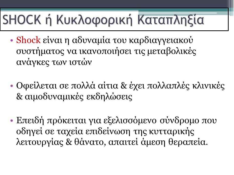 SHOCK Μορφές SHOCK Ολιγαιμικό = μείωση προφορτίου Καρδιογενές = ανεπάρκεια αντλίας Αγγειακό = μείωση μεταφορτίου Αποφρακτικό = αύξηση μεταφορτίου