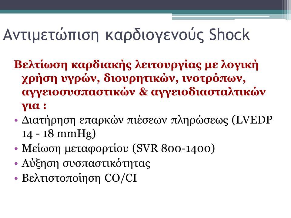 Αντιμετώπιση καρδιογενούς Shock Βελτίωση καρδιακής λειτουργίας με λογική χρήση υγρών, διουρητικών, ινοτρόπων, αγγειοσυσπαστικών & αγγειοδιασταλτικών γ