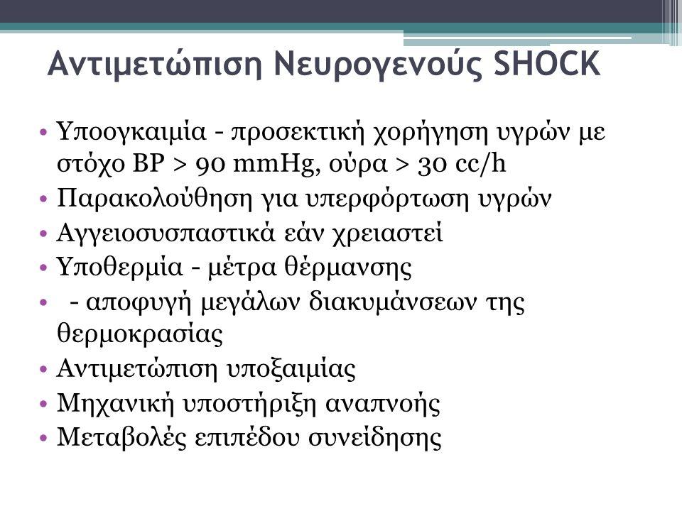 Αντιμετώπιση Νευρογενούς SHOCK Υποογκαιμία - προσεκτική χορήγηση υγρών με στόχο BP > 90 mmHg, ούρα > 30 cc/h Παρακολούθηση για υπερφόρτωση υγρών Αγγει