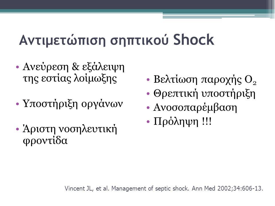 Αντιμετώπιση σηπτικού Shock Ανεύρεση & εξάλειψη της εστίας λοίμωξης Υποστήριξη οργάνων Άριστη νοσηλευτική φροντίδα Βελτίωση παροχής O 2 Θρεπτική υποστ