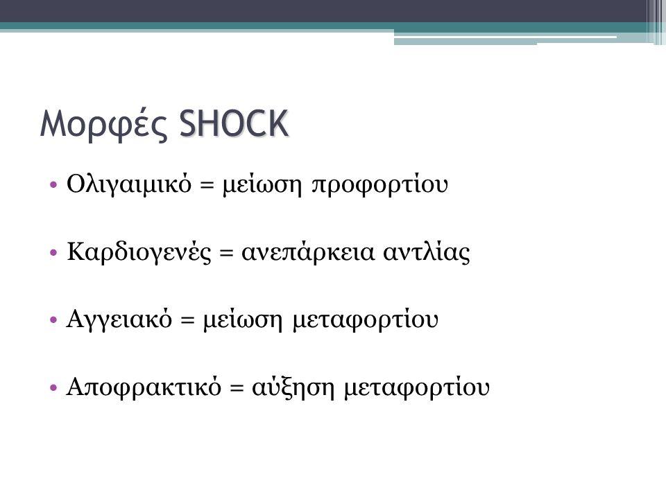 Υποογκαιμικό Shock Αίτια ▫ Εσωτερική ή εξωτερική απώλεια υγρών ▫Εσωτερικά ή εξωτερικά διαμερίσματα Συνηθέστερα αίτια ▫Αιμορραγία ▫Αφυδάτωση