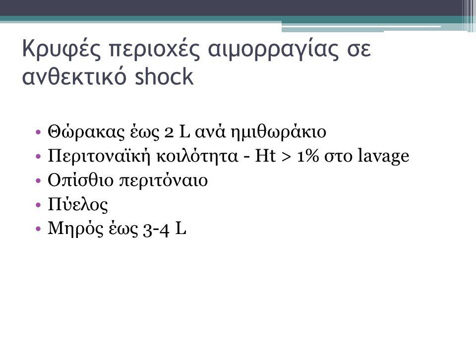 Κρυφές περιοχές αιμορραγίας σε ανθεκτικό shock Θώρακας έως 2 L ανά ημιθωράκιο Περιτοναϊκή κοιλότητα - Ht > 1% στο lavage Οπίσθιο περιτόναιο Πύελος Μηρ