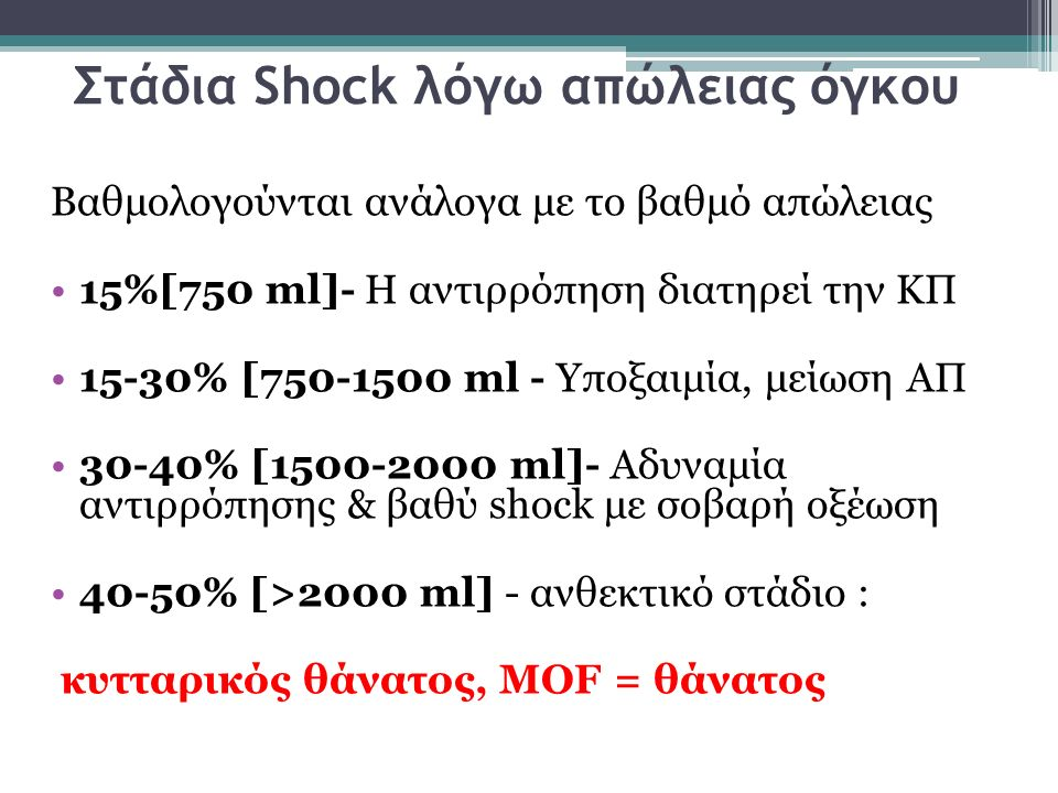 SHOCK Άλλα SHOCK Αγγειακό = σηπτικό, αναφυλλακτικό, νευρογενές, ενδοκρινικό, τοξιναιμικό Αποφρακτικό [εξωκαρδιακό] = καρδιακός επιπωματισμός, συμπιεστική περικαρδίτιδα, μαζική πνευμονική εμβολή, σοβαρή πνευμονική υπέρταση, διαχωρισμός αορτής