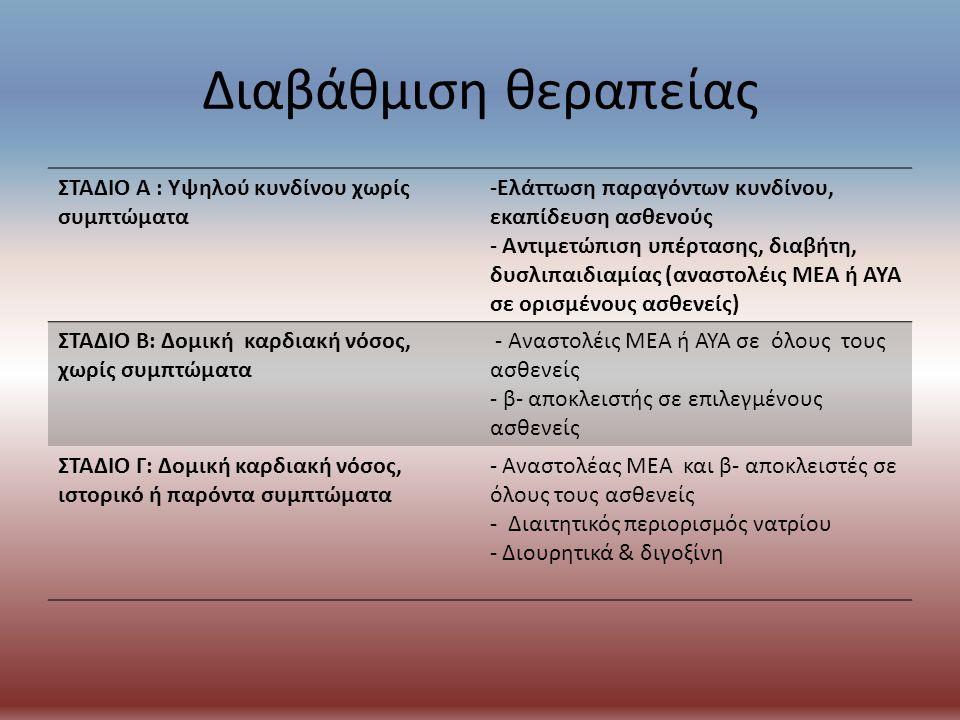 Διαβάθμιση θεραπείας ΣΤΑΔΙΟ Α : Υψηλού κυνδίνου χωρίς συμπτώματα -Ελάττωση παραγόντων κυνδίνου, εκαπίδευση ασθενούς - Αντιμετώπιση υπέρτασης, διαβήτη, δυσλιπαιδιαμίας (αναστολέις ΜΕΑ ή ΑΥΑ σε ορισμένους ασθενείς) ΣΤΑΔΙΟ Β: Δομική καρδιακή νόσος, χωρίς συμπτώματα - Αναστολέις ΜΕΑ ή ΑΥΑ σε όλους τους ασθενείς - β- αποκλειστής σε επιλεγμένους ασθενείς ΣΤΑΔΙΟ Γ: Δομική καρδιακή νόσος, ιστορικό ή παρόντα συμπτώματα - Αναστολέας ΜΕΑ και β- αποκλειστές σε όλους τους ασθενείς - Διαιτητικός περιορισμός νατρίου - Διουρητικά & διγοξίνη