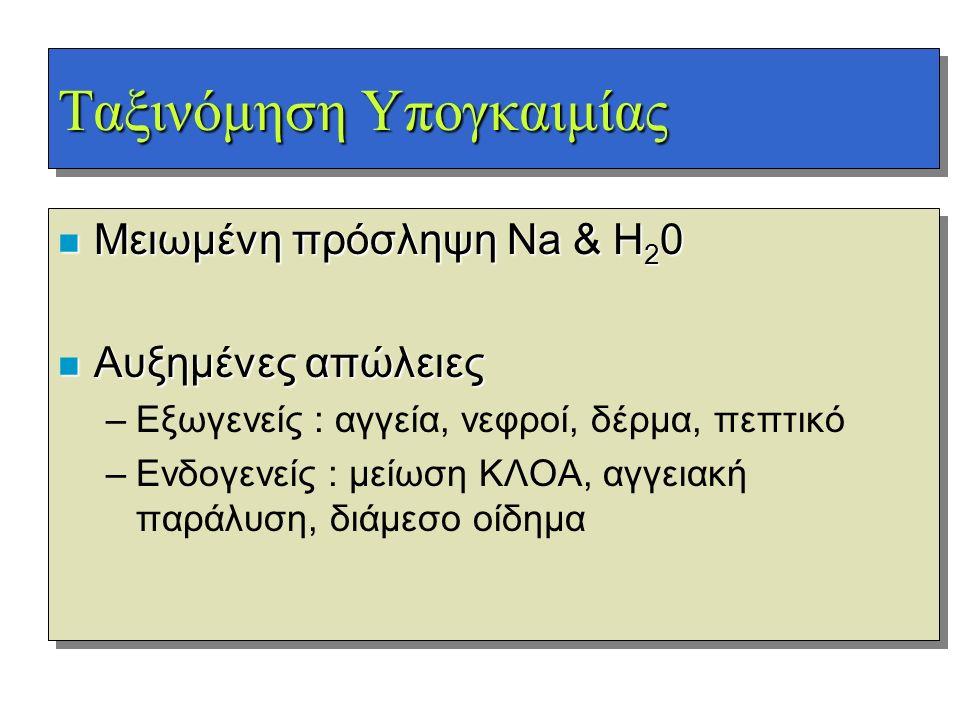 Ταξινόμηση Υπογκαιμίας n Μειωμένη πρόσληψη Na & H 2 0 n Αυξημένες απώλειες –Εξωγενείς : αγγεία, νεφροί, δέρμα, πεπτικό –Ενδογενείς : μείωση ΚΛΟΑ, αγγε