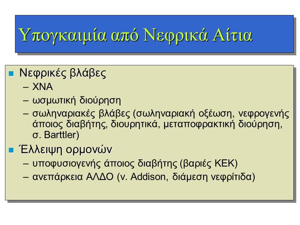 Υπογκαιμία από Νεφρικά Αίτια n Νεφρικές βλάβες –ΧΝΑ –ωσμωτική διούρηση –σωληναριακές βλάβες (σωληναριακή οξέωση, νεφρογενής άποιος διαβήτης, διουρητικ
