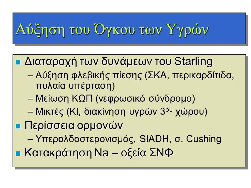 Αύξηση του Όγκου των Υγρών n Διαταραχή των δυνάμεων του Starling –Αύξηση φλεβικής πίεσης (ΣΚΑ, περικαρδίτιδα, πυλαία υπέρταση) –Μείωση ΚΩΠ (νεφρωσικό