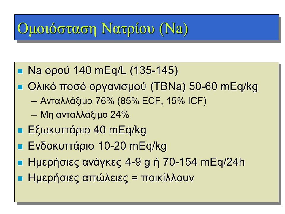 Ομοιόσταση Νατρίου (Na) n Na ορού 140 mEq/L (135-145) n Ολικό ποσό οργανισμού (TBNa) 50-60 mEq/kg –Ανταλλάξιμο 76% (85% ECF, 15% ICF) –Mη ανταλλάξιμο