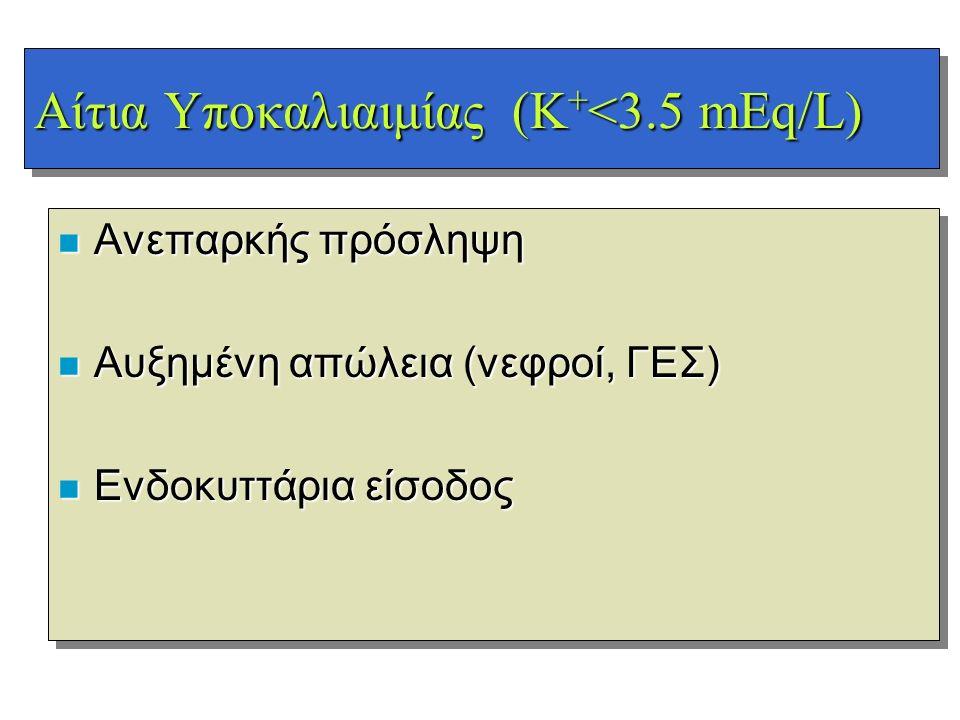 Αίτια Υποκαλιαιμίας (Κ + <3.5 mEq/L) n Ανεπαρκής πρόσληψη n Αυξημένη απώλεια (νεφροί, ΓΕΣ) n Ενδοκυττάρια είσοδος n Ανεπαρκής πρόσληψη n Αυξημένη απώλ