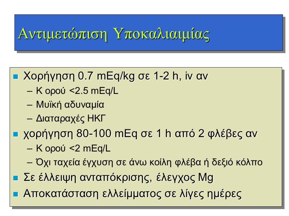 Αντιμετώπιση Υποκαλιαιμίας n Χορήγηση 0.7 mEq/kg σε 1-2 h, iv αν –Κ ορού <2.5 mEq/L –Μυϊκή αδυναμία –Διαταραχές ΗΚΓ n χορήγηση 80-100 mEq σε 1 h από 2