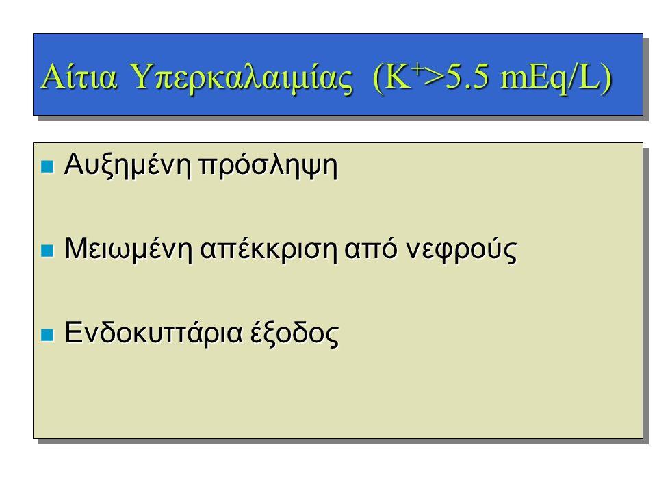 Αίτια Υπερκαλαιμίας (Κ + >5.5 mEq/L) n Αυξημένη πρόσληψη n Μειωμένη απέκκριση από νεφρούς n Ενδοκυττάρια έξοδος n Αυξημένη πρόσληψη n Μειωμένη απέκκρι