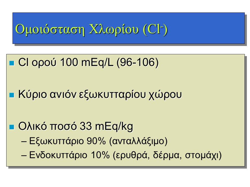 Ομοιόσταση Χλωρίου (Cl - ) n Cl ορού 100 mEq/L (96-106) n Κύριο ανιόν εξωκυτταρίου χώρου n Ολικό ποσό 33 mEq/kg –Εξωκυττάριο 90% (ανταλλάξιμο) –Ενδοκυ