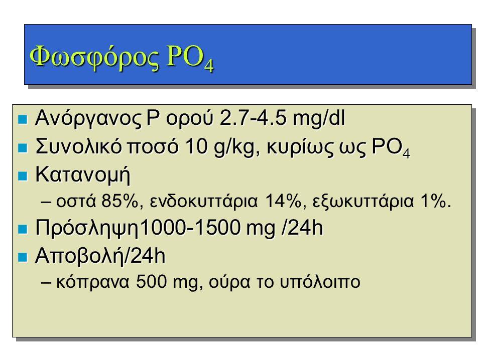 Φωσφόρος PO 4 n Ανόργανος Ρ ορού 2.7-4.5 mg/dl n Συνολικό ποσό 10 g/kg, κυρίως ως PO 4 n Κατανομή –οστά 85%, ενδοκυττάρια 14%, εξωκυττάρια 1%. n Πρόσλ