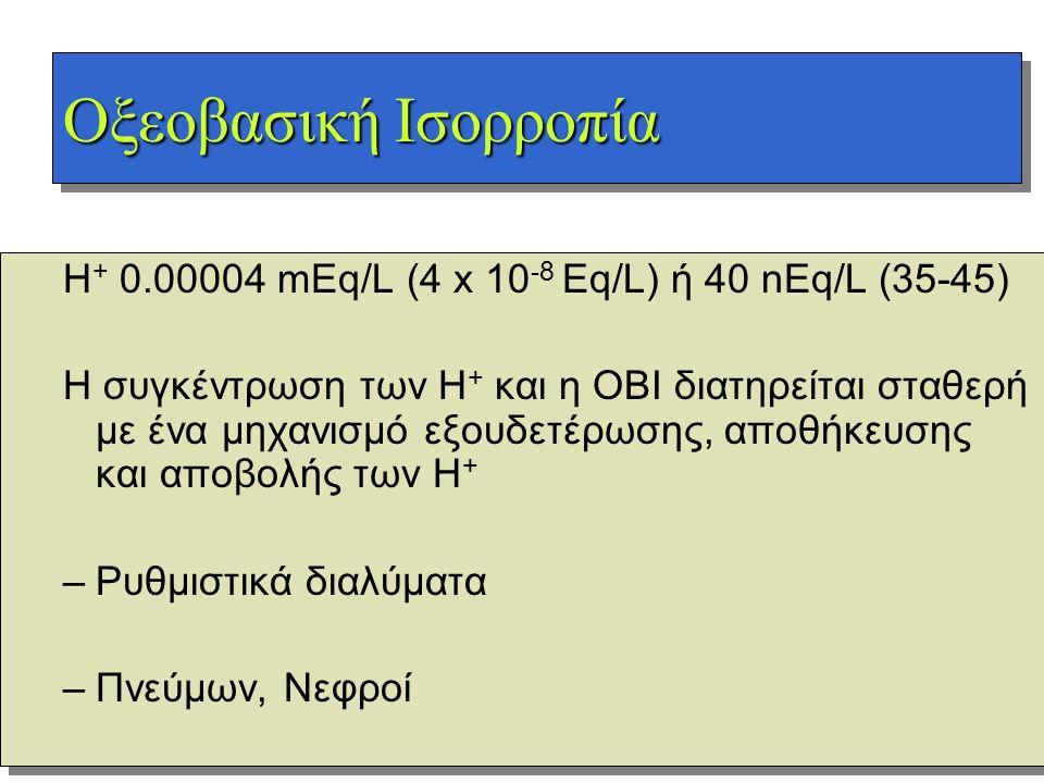 Οξεοβασική Ισορροπία Η + 0.00004 mEq/L (4 x 10 -8 Eq/L) ή 40 nEq/L (35-45) Η συγκέντρωση των Η + και η ΟΒΙ διατηρείται σταθερή με ένα μηχανισμό εξουδε