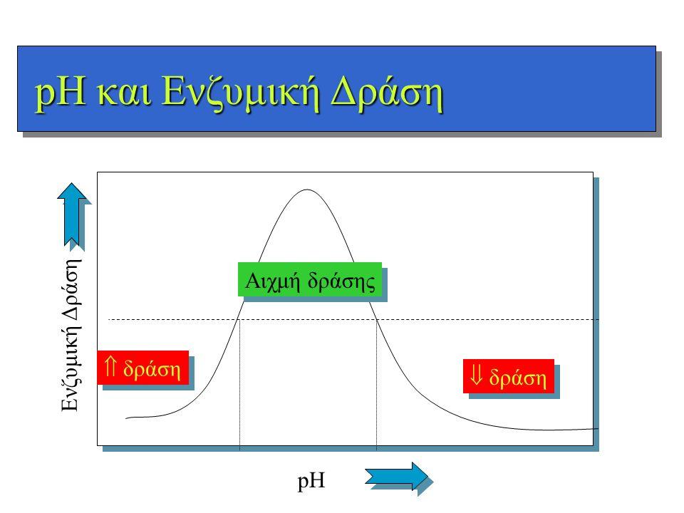 pH και Ενζυμική Δράση pH και Ενζυμική Δράση pH Ενζυμική Δράση  δράση Αιχμή δράσης  δράση