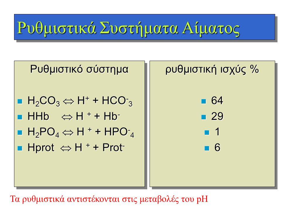Ρυθμιστικά Συστήματα Αίματος Ρυθμιστικό σύστημα n H 2 CO 3  H + + HCO - 3 n HHb  H + + Hb - n H 2 PO 4  H + + HPO - 4 n Hprot  H + + Prot - Ρυθμισ