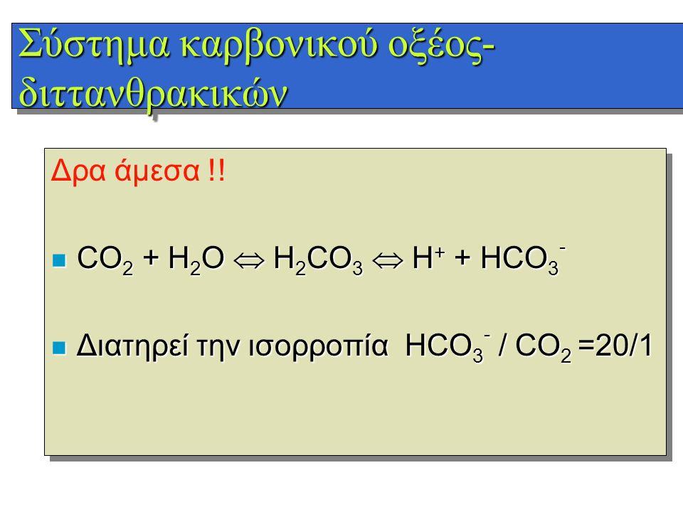 Σύστημα καρβονικού οξέος- διττανθρακικών Δρα άμεσα !! n CO 2 + H 2 Ο  H 2 CO 3  H + + HCO 3 - n Διατηρεί την ισορροπία HCO 3 - / CO 2 =20/1 Δρα άμεσ