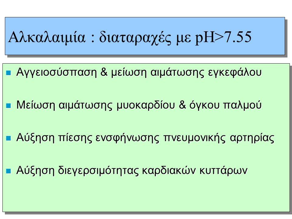 Αλκαλαιμία : διαταραχές με pH>7.55 n Αγγειοσύσπαση & μείωση αιμάτωσης εγκεφάλου n Μείωση αιμάτωσης μυοκαρδίου & όγκου παλμού n Αύξηση πίεσης ενσφήνωση