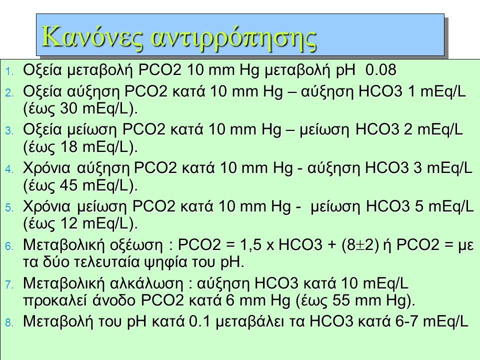 Κανόνες αντιρρόπησης 1. Οξεία μεταβολή PCO2 10 mm Hg μεταβολή pΗ 0.08 2. Οξεία αύξηση PCO2 κατά 10 mm Hg – αύξηση HCO3 1 mEq/L (έως 30 mEq/L). 3. Οξεί