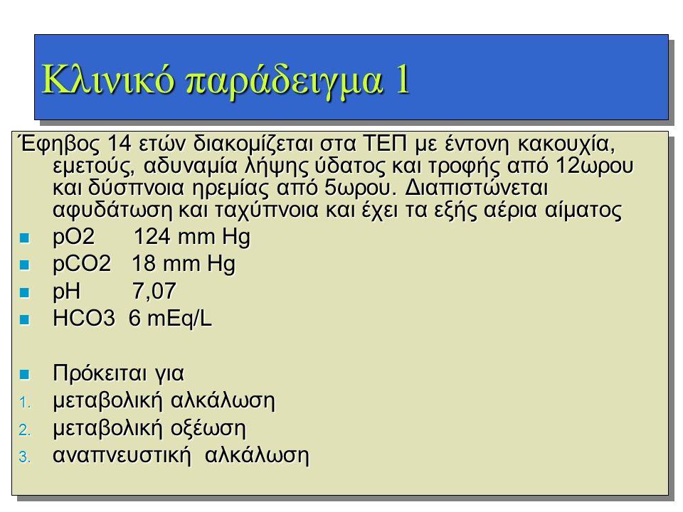 Κλινικό παράδειγμα 1 Έφηβος 14 ετών διακομίζεται στα ΤΕΠ με έντονη κακουχία, εμετούς, αδυναμία λήψης ύδατος και τροφής από 12ωρου και δύσπνοια ηρεμίας