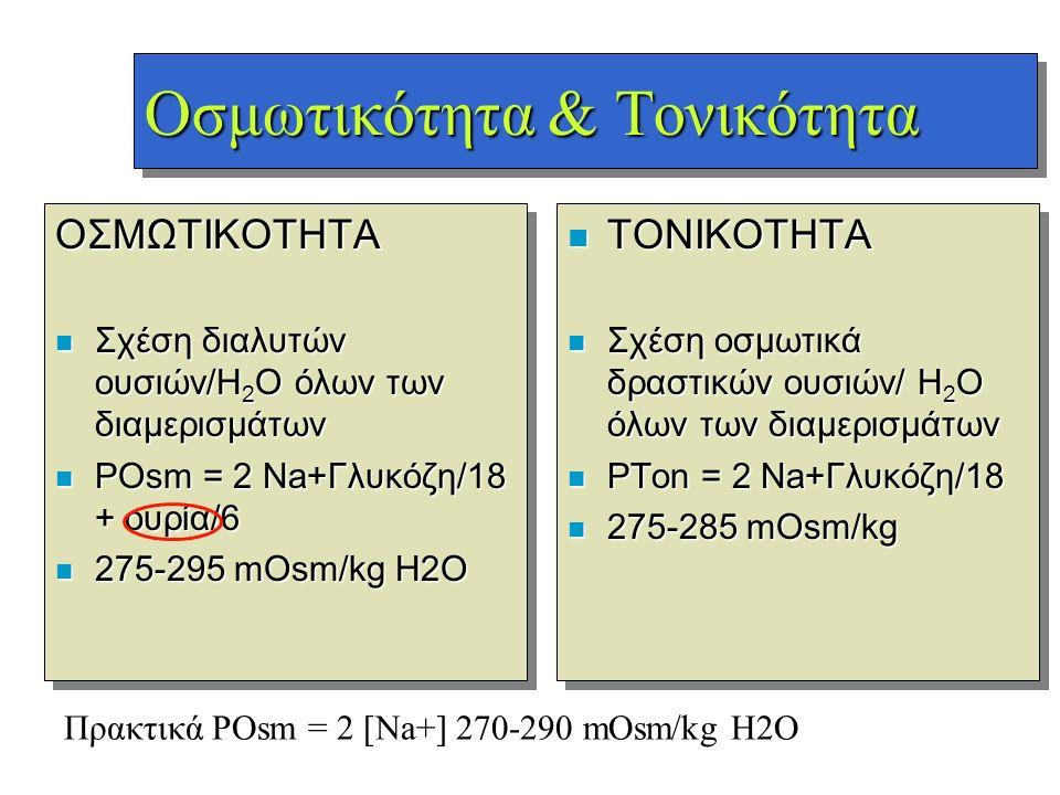 Οσμωτικότητα & Τονικότητα ΟΣΜΩΤΙΚΟΤΗΤΑ n Σχέση διαλυτών ουσιών/H 2 O όλων των διαμερισμάτων n POsm = 2 Na+Γλυκόζη/18 + ουρία/6 n 275-295 mOsm/kg H2O Ο