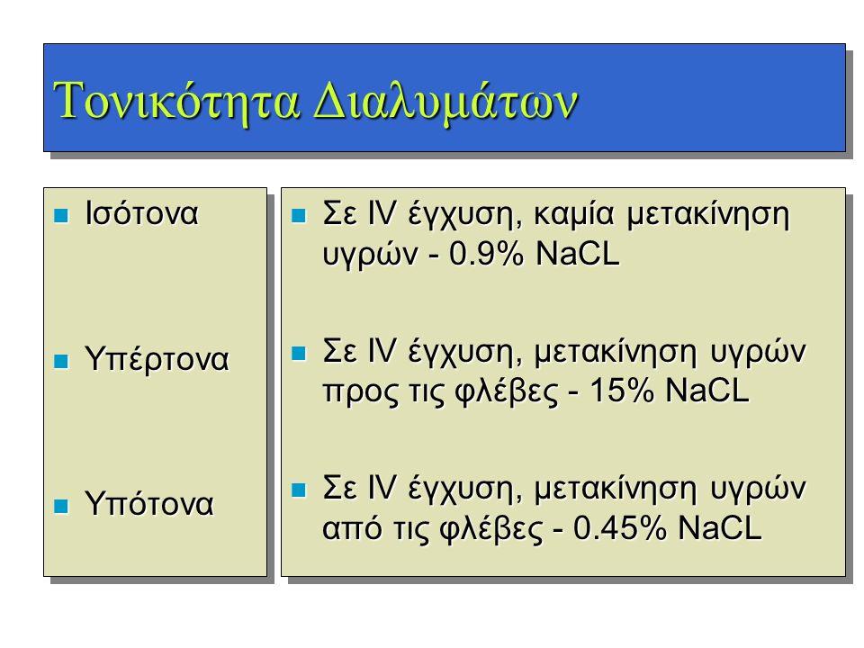 Τονικότητα Διαλυμάτων n Ισότονα n Υπέρτονα n Υπότονα n Σε IV έγχυση, καμία μετακίνηση υγρών - 0.9% NaCL n Σε IV έγχυση, μετακίνηση υγρών προς τις φλέβ