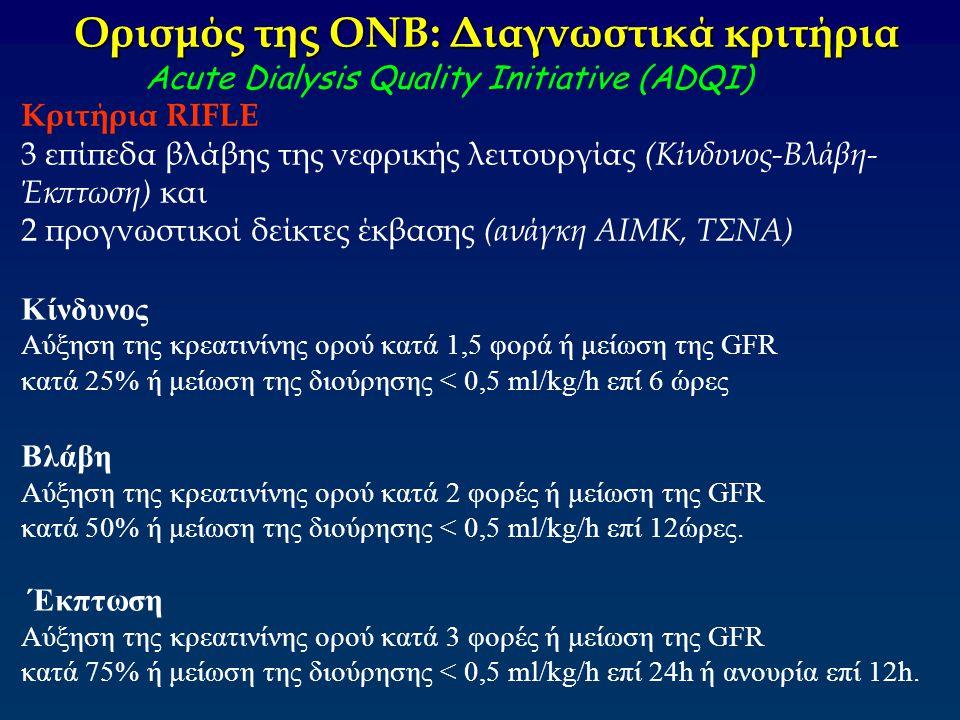 Ορισμός της ΟΝΒ: Διαγνωστικά κριτήρια Acute Dialysis Quality Initiative (ADQI) Κριτήρια RIFLE 3 επίπεδα βλάβης της νεφρικής λειτουργίας (Κίνδυνος-Βλάβ