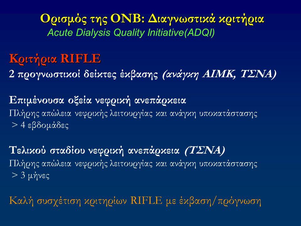 Ορισμός της ΟΝΒ: Διαγνωστικά κριτήρια Acute Dialysis Quality Initiative(ADQI) Κριτήρια RIFLE 2 προγνωστικοί δείκτες έκβασης (ανάγκη ΑΙΜΚ, ΤΣΝΑ) Επιμέν