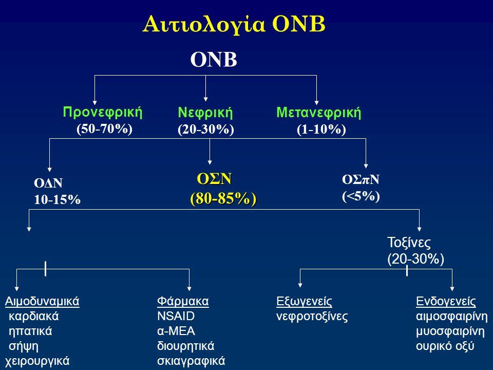 ONΒ Προνεφρική (50-70%) Νεφρική (20-30%) Μετανεφρική (1-10%) ΟΔΝ 10-15% ΟΣΝ (80-85%) ΟΣπΝ (<5%) Τοξίνες (20-30%) Αιμοδυναμικά καρδιακά ηπατικά σήψη χε