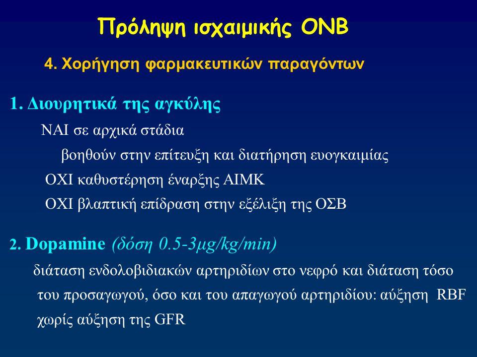 Πρόληψη ισχαιμικής ΟΝΒ 4. Χορήγηση φαρμακευτικών παραγόντων 1.Διουρητικά της αγκύλης NAI σε αρχικά στάδια βοηθούν στην επίτευξη και διατήρηση ευογκαιμ